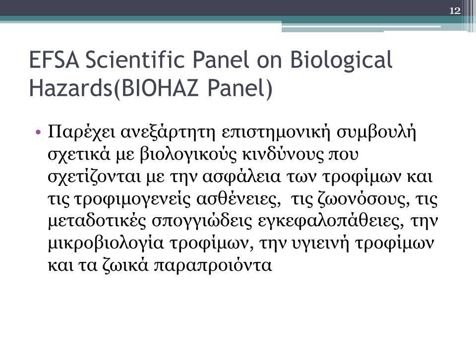 EFSA Scientific Panel on Biological Hazards(BIOHAZ Panel) Παρέχει ανεξάρτητη επιστημονική συμβουλή σχετικά με βιολογικούς κινδύνους που σχετίζονται με
