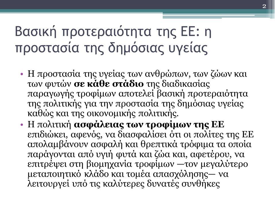 ΚΕΦΑΛΑΙΟ VII ΠΑΡΟΧΗ ΝΕΡΟΥ 1.
