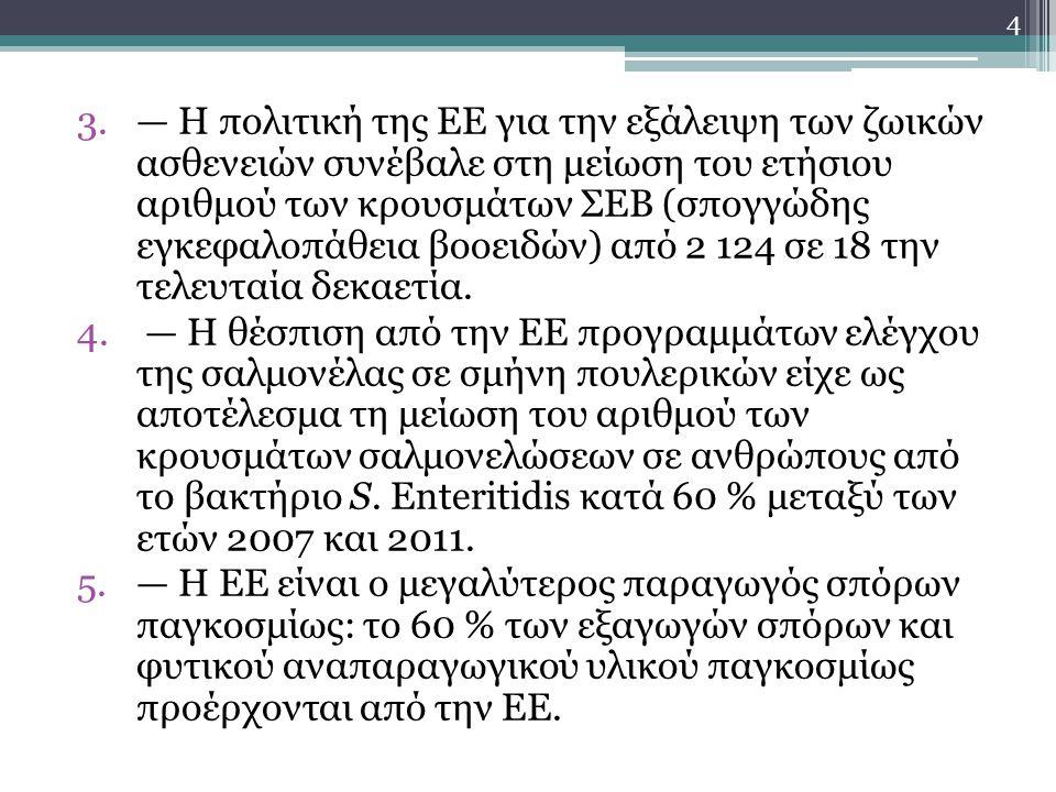 3.— Η πολιτική της ΕΕ για την εξάλειψη των ζωικών ασθενειών συνέβαλε στη μείωση του ετήσιου αριθμού των κρουσμάτων ΣΕΒ (σπογγώδης εγκεφαλοπάθεια βοοει