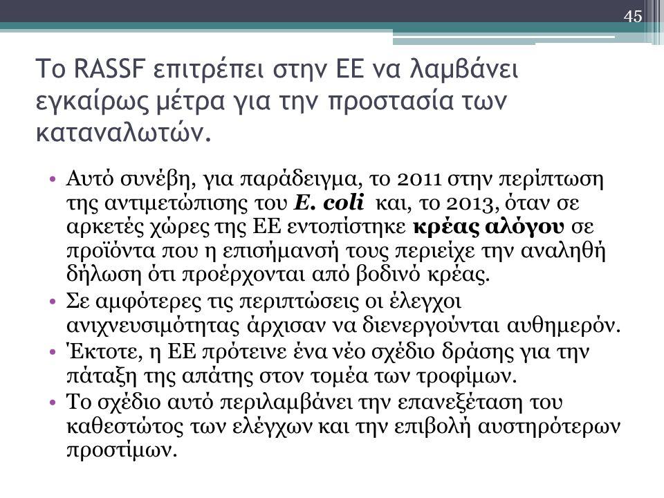 Το RASSF επιτρέπει στην ΕΕ να λαμβάνει εγκαίρως μέτρα για την προστασία των καταναλωτών. Αυτό συνέβη, για παράδειγμα, το 2011 στην περίπτωση της αντιμ