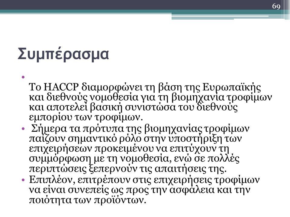 Συμπέρασμα Το HACCP διαμορφώνει τη βάση της Ευρωπαϊκής και διεθνούς νομοθεσία για τη βιομηχανία τροφίμων και αποτελεί βασική συνιστώσα του διεθνούς εμ