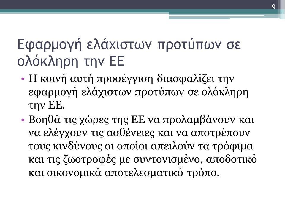 ΚΑΝΟΝΙΣΜΟΣ (ΕΚ) Αριθ.