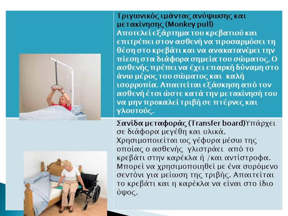 Τριγωνικός ιμάντας ανύψωσης και μετακίνησης (Monkey pull) Αποτελεί εξάρτημα του κρεβατιού και επιτρέπει στον ασθενή να προσαρμόσει τη θέση στο κρεβάτι