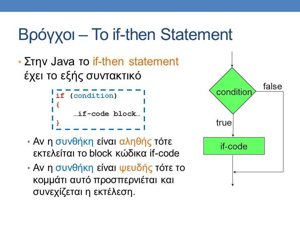Βρόγχοι – Το if-then Statement Στην Java το if-then statement έχει το εξής συντακτικό Αν η συνθήκη είναι αληθής τότε εκτελείται το block κώδικα if-code Αν η συνθήκη είναι ψευδής τότε το κομμάτι αυτό προσπερνιέται και συνεχίζεται η εκτέλεση.