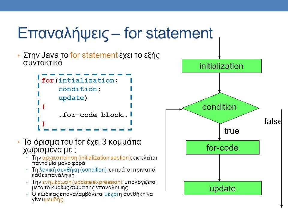 Επαναλήψεις – for statement Στην Java το for statement έχει το εξής συντακτικό Το όρισμα του for έχει 3 κομμάτια χωρισμένα με ; Την αρχικοποίηση (initialization section): εκτελείται πάντα μία μόνο φορά Τη λογική συνθήκη (condition): εκτιμάται πριν από κάθε επανάληψη.