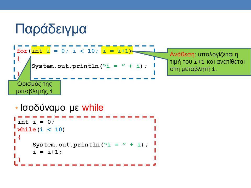 Ισοδύναμο με while for(int i = 0; i < 10; i = i+1) { System.out.println( i = + i); } Παράδειγμα int i = 0; while(i < 10) { System.out.println( i = + i); i = i+1; } Ανάθεση: υπολογίζεται η τιμή του i+1 και ανατίθεται στη μεταβλητή i.