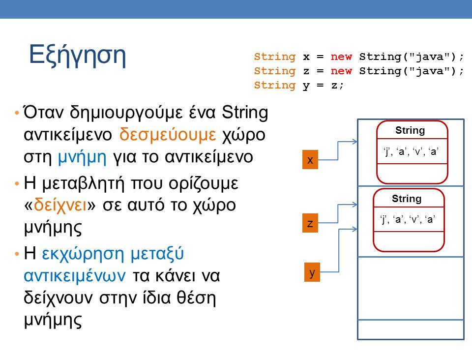 Εξήγηση Όταν δημιουργούμε ένα String αντικείμενο δεσμεύουμε χώρο στη μνήμη για το αντικείμενο Η μεταβλητή που ορίζουμε «δείχνει» σε αυτό το χώρο μνήμης Η εκχώρηση μεταξύ αντικειμένων τα κάνει να δείχνουν στην ίδια θέση μνήμης String x = new String( java ); String z = new String( java ); String y = z; String 'j', 'a', 'v', 'a' z String x y