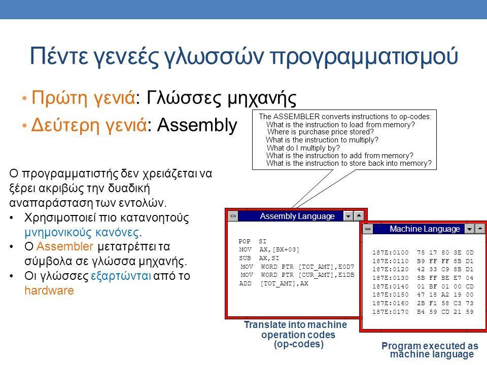 Πέντε γενεές γλωσσών προγραμματισμού Πρώτη γενιά: Γλώσσες μηχανής Δεύτερη γενιά: Assembly Ο προγραμματιστής δεν χρειάζεται να ξέρει ακριβώς την δυαδική αναπαράσταση των εντολών.
