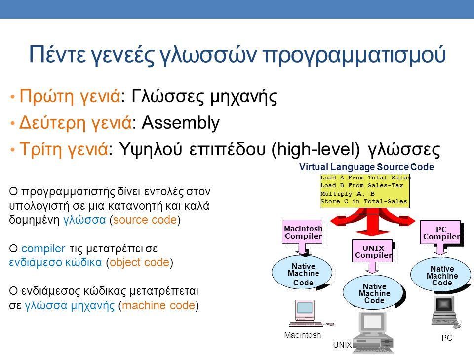 Πέντε γενεές γλωσσών προγραμματισμού Πρώτη γενιά: Γλώσσες μηχανής Δεύτερη γενιά: Assembly Τρίτη γενιά: Υψηλού επιπέδου (high-level) γλώσσες Ο προγραμμ