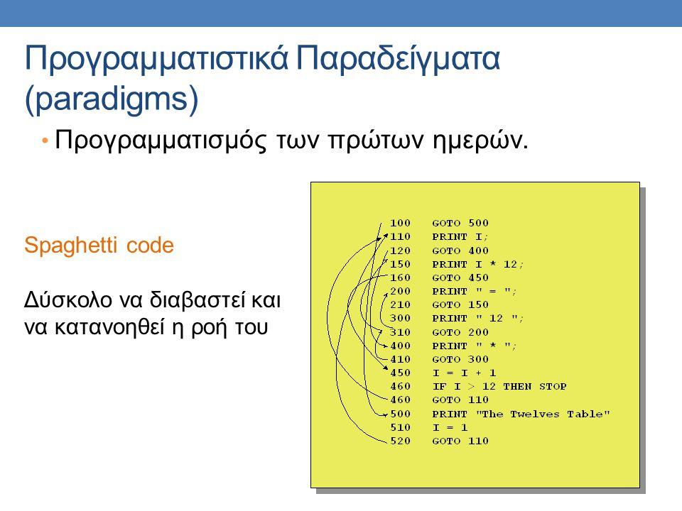 Προγραμματιστικά Παραδείγματα (paradigms) Προγραμματισμός των πρώτων ημερών. Spaghetti code Δύσκολο να διαβαστεί και να κατανοηθεί η ροή του