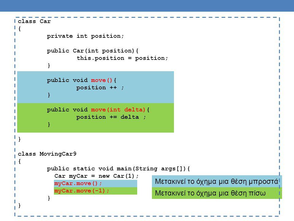 Μετακινεί το όχημα μια θέση μπροστά Μετακινεί το όχημα μια θέση πίσω class Car { private int position; public Car(int position){ this.position = position; } public void move(){ position ++ ; } public void move(int delta){ position += delta ; } class MovingCar9 { public static void main(String args[]){ Car myCar = new Car(1); myCar.move(); myCar.move(-1); }