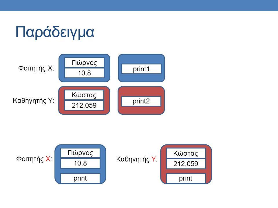 Παράδειγμα Φοιτητής Χ: 10,8 Γιώργος print1 Καθηγητής Υ: 212,059 Κώστας print2 Φοιτητής Χ: 10,8 Γιώργος print Καθηγητής Υ: 212,059 Κώστας print