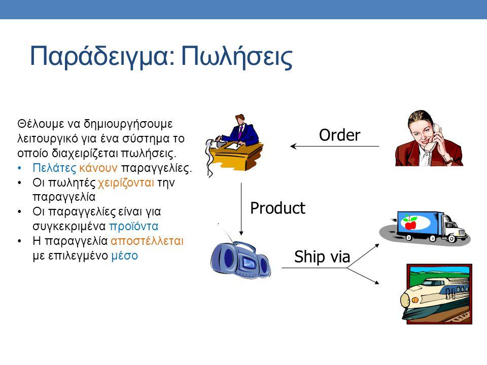 Παράδειγμα: Πωλήσεις Order Product Ship via Θέλουμε να δημιουργήσουμε λειτουργικό για ένα σύστημα το οποίο διαχειρίζεται πωλήσεις. Πελάτες κάνουν παρα