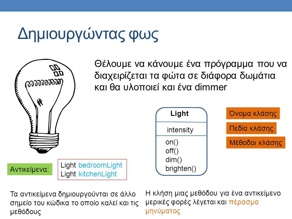 Δημιουργώντας φως Θέλουμε να κάνουμε ένα πρόγραμμα που να διαχειρίζεται τα φώτα σε διάφορα δωμάτια και θα υλοποιεί και ένα dimmer Όνομα κλάσης Πεδία κλάσης Μέθοδοι κλάσης Light intensity on() off() dim() brighten() Light bedroomLight Light kitchenLight Αντικείμενα: Η κλήση μιας μεθόδου για ένα αντικείμενο μερικές φορές λέγεται και πέρασμα μηνύματος Τα αντικείμενα δημιουργούνται σε άλλο σημείο του κώδικα το οποίο καλεί και τις μεθόδους