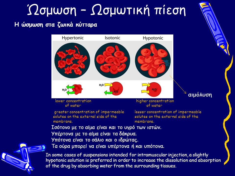 Ώσμωση – Ωσμωτική πίεση Η ώσμωση στα ζωικά κύτταρα Ισότονο με το αίμα είναι και το υγρό των ιστών. Υπέρτονα με το αίμα είναι τα δάκρυα. Υπότονα είναι