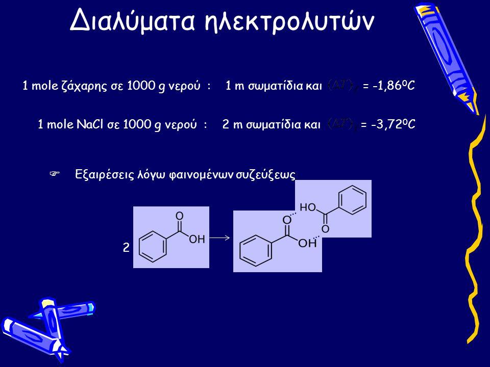 Διαλύματα ηλεκτρολυτών 1 mole ζάχαρης σε 1000 g νερού : 1 m σωματίδια και = -1,86 0 C 1 mole NaCl σε 1000 g νερού : 2 m σωματίδια και = -3,72 0 C  Εξ
