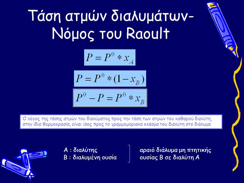 Τάση ατμών διαλυμάτων- Νόμος του Raoult Α : διαλύτης Β : διαλυμένη ουσία αραιό διάλυμα μη πτητικής ουσίας Β σε διαλύτη Α Ο λόγος της τάσης ατμών του δ