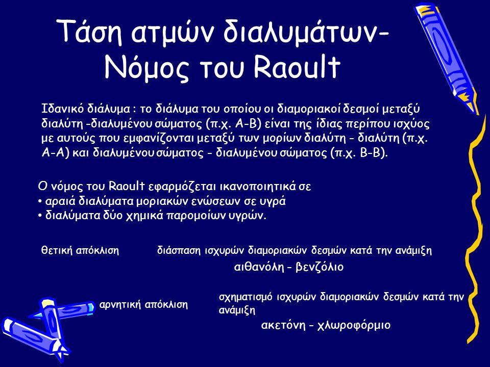 Τάση ατμών διαλυμάτων- Νόμος του Raoult Ιδανικό διάλυμα : το διάλυμα του οποίου οι διαμοριακοί δεσμοί μεταξύ διαλύτη -διαλυμένου σώματος (π.χ. Α-Β) εί