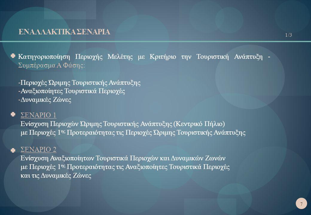 ΣΕΝΑΡΙΟ 1 Ενίσχυση Περιοχών Ώριμης Τουριστικής Ανάπτυξης (Κεντρικό Πήλιο) με Περιοχές 1 ης Προτεραιότητας τις Περιοχές Ώριμης Τουριστικής Ανάπτυξης ΣΕ