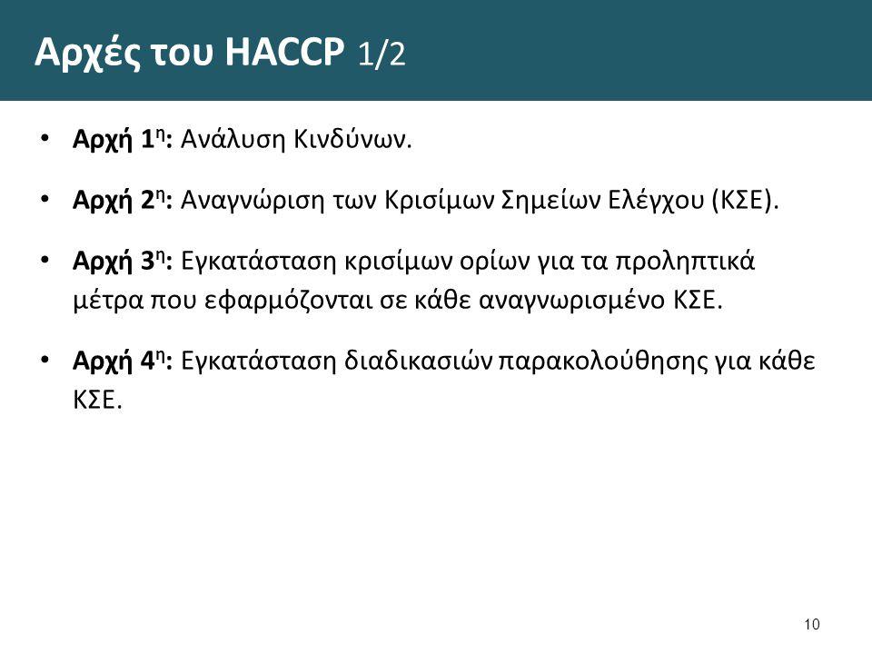 Αρχές του HACCP 1/2 Αρχή 1 η : Ανάλυση Κινδύνων.