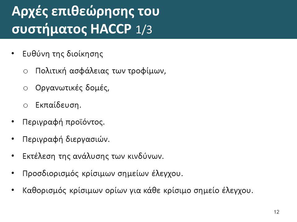 Αρχές επιθεώρησης του συστήματος HACCP 1/3 12 Ευθύνη της διοίκησης o Πολιτική ασφάλειας των τροφίμων, o Οργανωτικές δομές, o Εκπαίδευση.