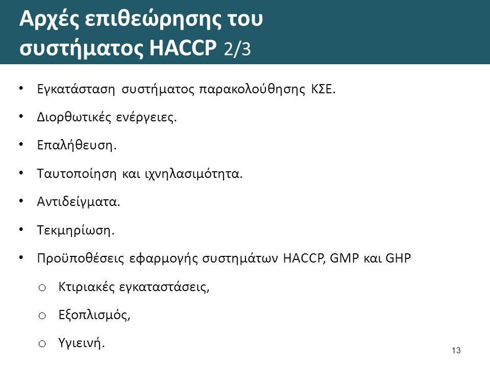 Αρχές επιθεώρησης του συστήματος HACCP 2/3 13 Εγκατάσταση συστήματος παρακολούθησης ΚΣΕ.