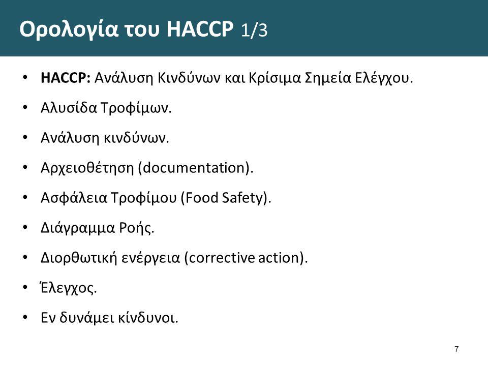 Ορολογία του HACCP 1/3 HACCP: Ανάλυση Κινδύνων και Κρίσιμα Σημεία Ελέγχου.