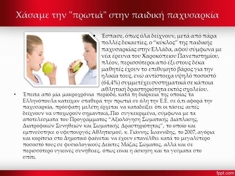 Χάσαμε την πρωτιά στην παιδική παχυσαρκία Έσπασε, όπως όλα δείχνουν, μετά από πάρα πολλές δεκαετίες, ο κύκλος της παιδικής παχυσαρκίας στην Ελλάδα, αφού σύμφωνα με νέα έρευνα του Χαροκόπειου Πανεπιστημίου, πλέον, περισσότεροι από έξι στους δέκα μαθητές έχουν το επιθυμητό βάρος για την ηλικία τους, ενώ αντίστοιχα υψηλό ποσοστό (64,4%) συμμετέχει συστηματικά σε κάποια αθλητική δραστηριότητα εκτός σχολείου.