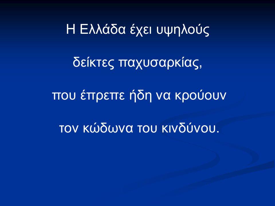 Η Ελλάδα έχει υψηλούς δείκτες παχυσαρκίας, που έπρεπε ήδη να κρούουν τον κώδωνα του κινδύνου.