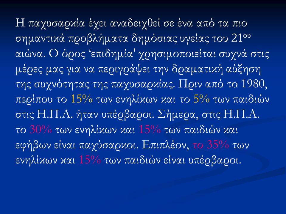 Στην Ελλάδα, το ποσοστό υπερβαρότητας και παχυσαρκίας κατά την παιδική και εφηβική ηλικία ανέρχεται στο 30%.Σύμφωνα με σχετικά π ρόσφατη μελέτη της Α Παιδιατρικής Κλινικής του Πανεπιστημίου Αθηνών σχετικά με την πληθυσμιακή ανάλυση των καμπυλών αύξησης Ελλήνων παιδιών και εφήβων, η 95η εκατοστιαία θέση βάρους έχει αυξηθεί την τελευταία 20ετία κατά 15 κιλά στα αγόρια και 7 κιλά στα κορίτσια.