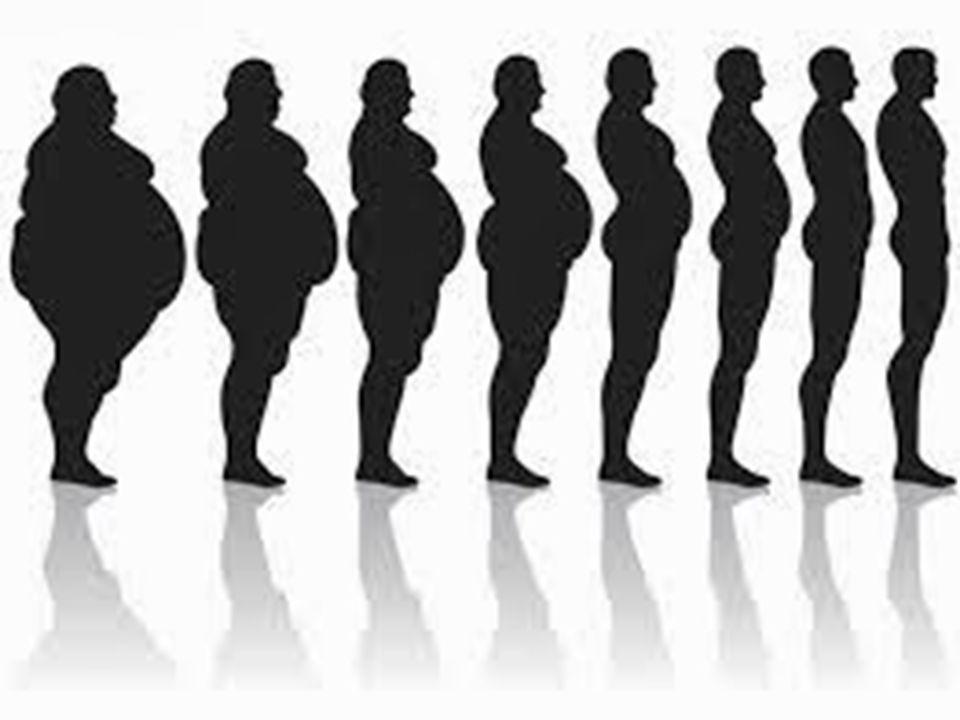 Καθώς τα παχύσαρκα παιδιά ενηλικιώνονται, αντιμετωπίζουν ένα πλήθος ιατρικών προβλημάτων που οφείλονται στην παχυσαρκία σε νεώτερες ηλικίες.