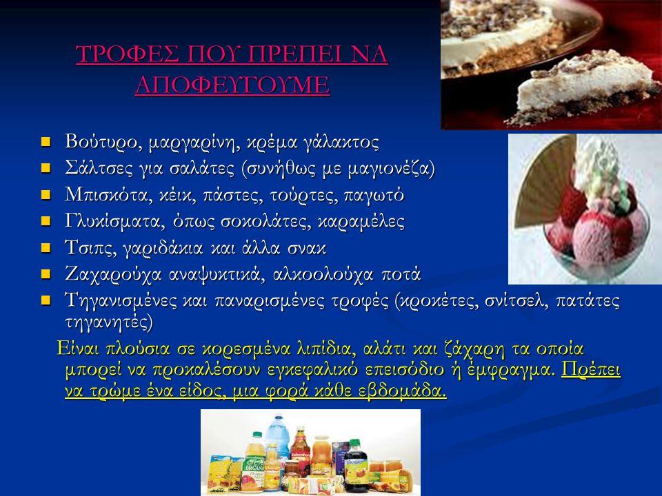 ΤΡΟΦΕΣ ΠΟΥ ΠΡΕΠΕΙ ΝΑ ΑΠΟΦΕΥΓΟΥΜΕ Βούτυρο, μαργαρίνη, κρέμα γάλακτος Βούτυρο, μαργαρίνη, κρέμα γάλακτος Σάλτσες για σαλάτες (συνήθως με μαγιονέζα) Σάλτ