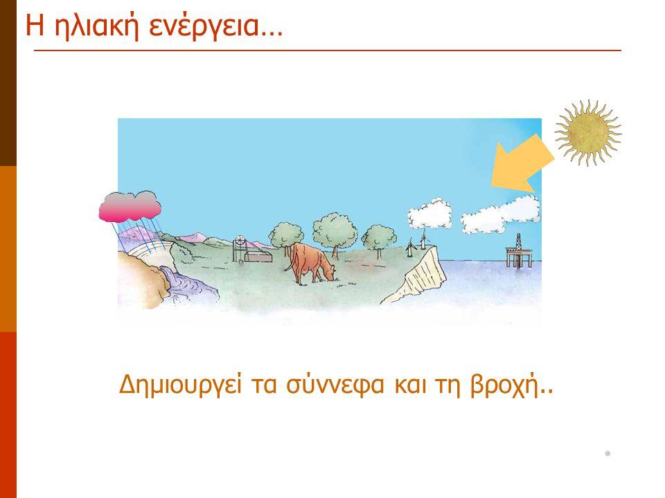 Η ηλιακή ενέργεια… Δημιουργεί τα σύννεφα και τη βροχή..
