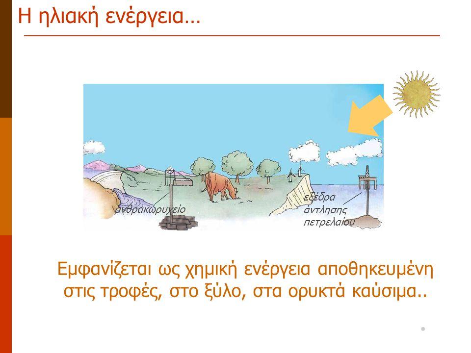 Η ηλιακή ενέργεια… Εμφανίζεται ως χημική ενέργεια αποθηκευμένη στις τροφές, στο ξύλο, στα ορυκτά καύσιμα.. ανθρακωρυχείο εξέδρα άντλησης πετρελαίου
