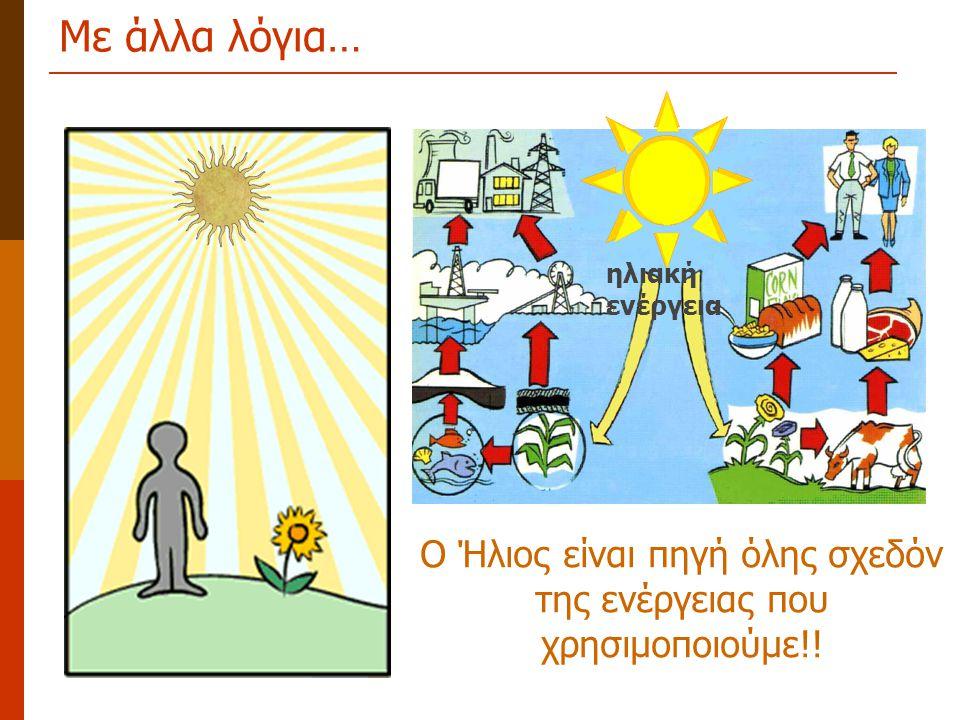 Με άλλα λόγια… ηλιακή ενέργεια Ο Ήλιος είναι πηγή όλης σχεδόν της ενέργειας που χρησιμοποιούμε!!