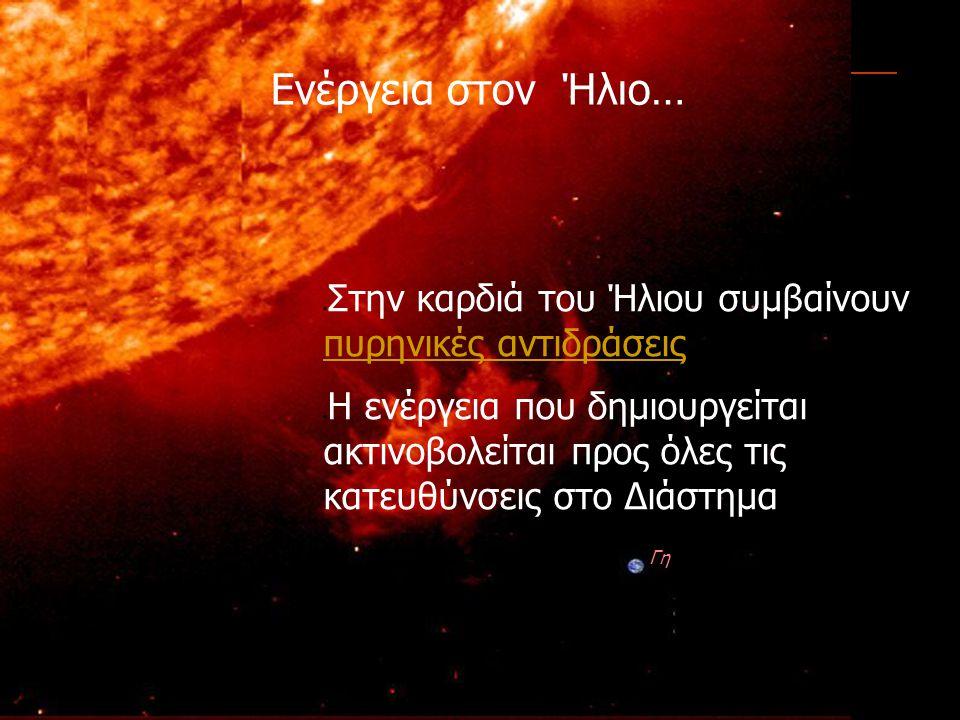 Γη Στην καρδιά του Ήλιου συμβαίνουν πυρηνικές αντιδράσεις πυρηνικές αντιδράσεις Η ενέργεια που δημιουργείται ακτινοβολείται προς όλες τις κατευθύνσεις