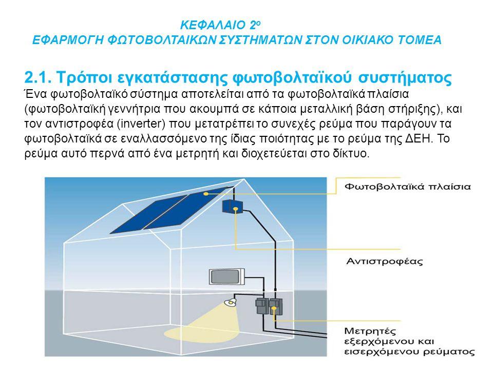 2.1. Τρόποι εγκατάστασης φωτοβολταϊκού συστήματος Ένα φωτοβολταϊκό σύστημα αποτελείται από τα φωτοβολταϊκά πλαίσια (φωτοβολταϊκή γεννήτρια που ακουμπά