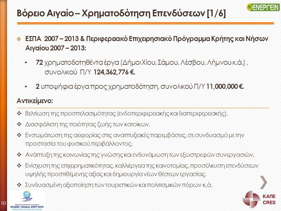 Βόρειο Αιγαίο – Χρηματοδότηση Επενδύσεων [1/6]  ΕΣΠΑ 2007 – 2013 & Περιφερειακό Επιχειρησιακό Πρόγραμμα Κρήτης και Νήσων Αιγαίου 2007 – 2013: 72 χρημ