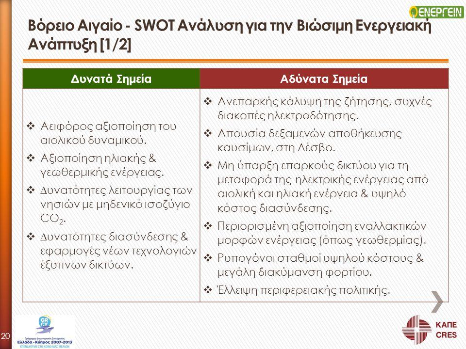 Βόρειο Αιγαίο - SWOT Ανάλυση για την Βιώσιμη Ενεργειακή Ανάπτυξη [1/2] Δυνατά ΣημείαΑδύνατα Σημεία  Αειφόρος αξιοποίηση του αιολικού δυναμικού.  Αξι