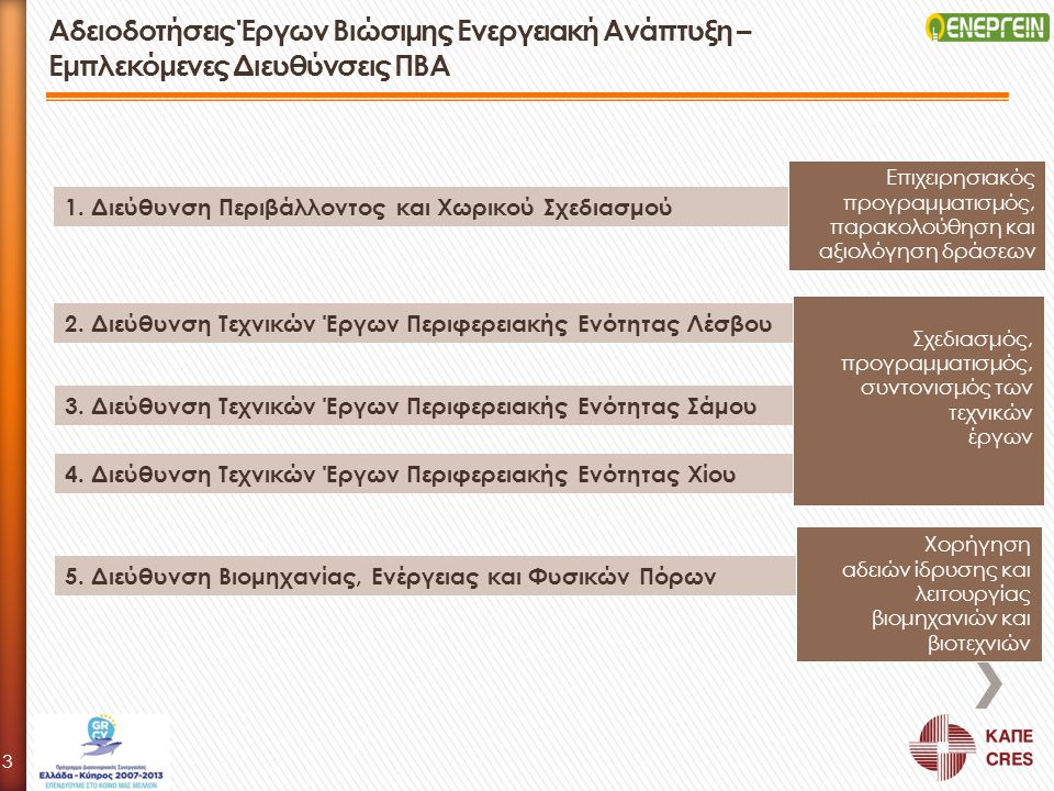 3 Αδειοδοτήσεις Έργων Βιώσιμης Ενεργειακή Ανάπτυξη – Εμπλεκόμενες Διευθύνσεις ΠΒΑ 1. Διεύθυνση Περιβάλλοντος και Χωρικού Σχεδιασμού 2. Διεύθυνση Τεχνι