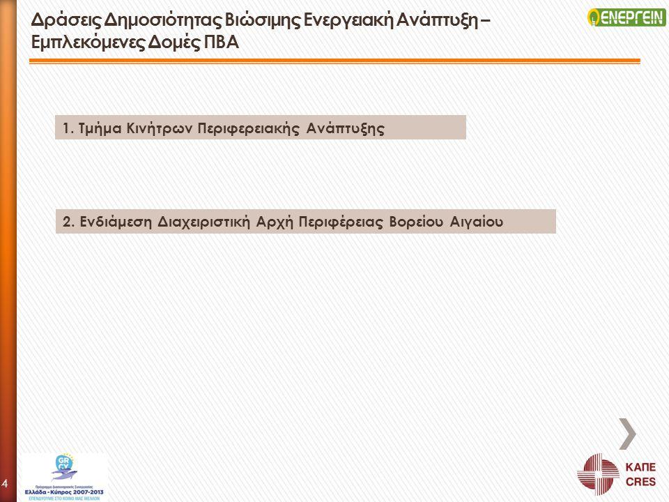 4 Δράσεις Δημοσιότητας Βιώσιμης Ενεργειακή Ανάπτυξη – Εμπλεκόμενες Δομές ΠΒΑ 1. Τμήμα Κινήτρων Περιφερειακής Ανάπτυξης 2. Ενδιάμεση Διαχειριστική Αρχή