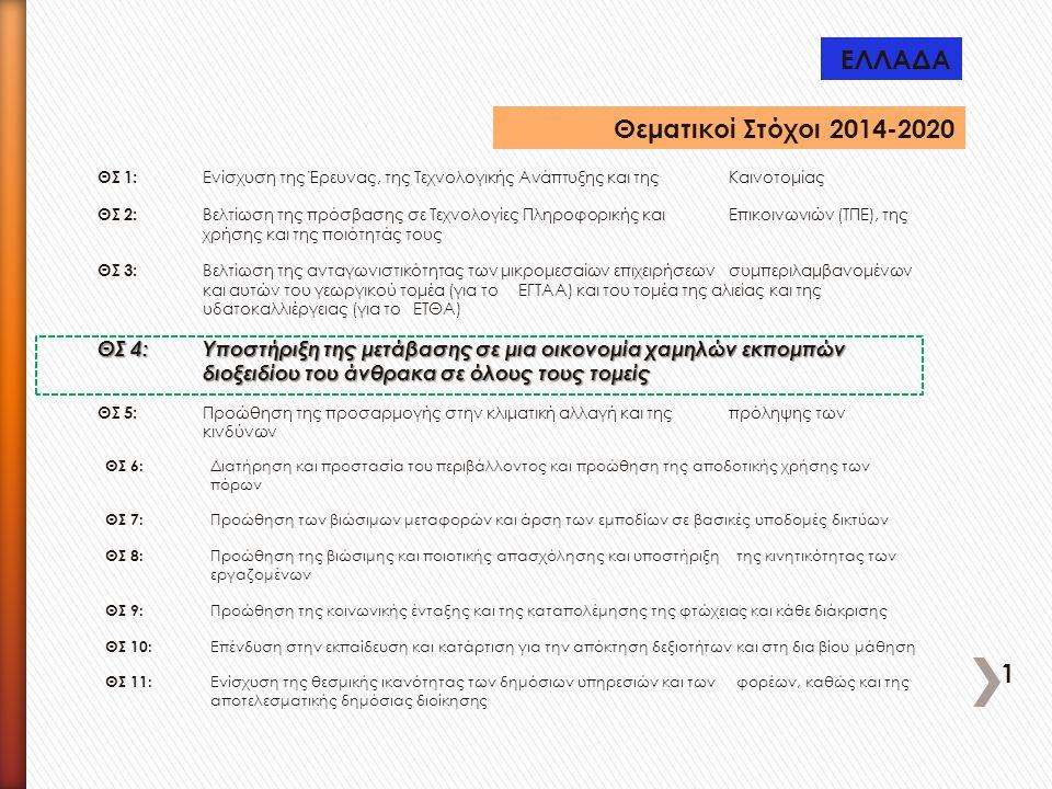 ΘΣ 1: Ενίσχυση της Έρευνας, της Τεχνολογικής Ανάπτυξης και της Καινοτομίας ΘΣ 2: Βελτίωση της πρόσβασης σε Τεχνολογίες Πληροφορικής και Επικοινωνιών (