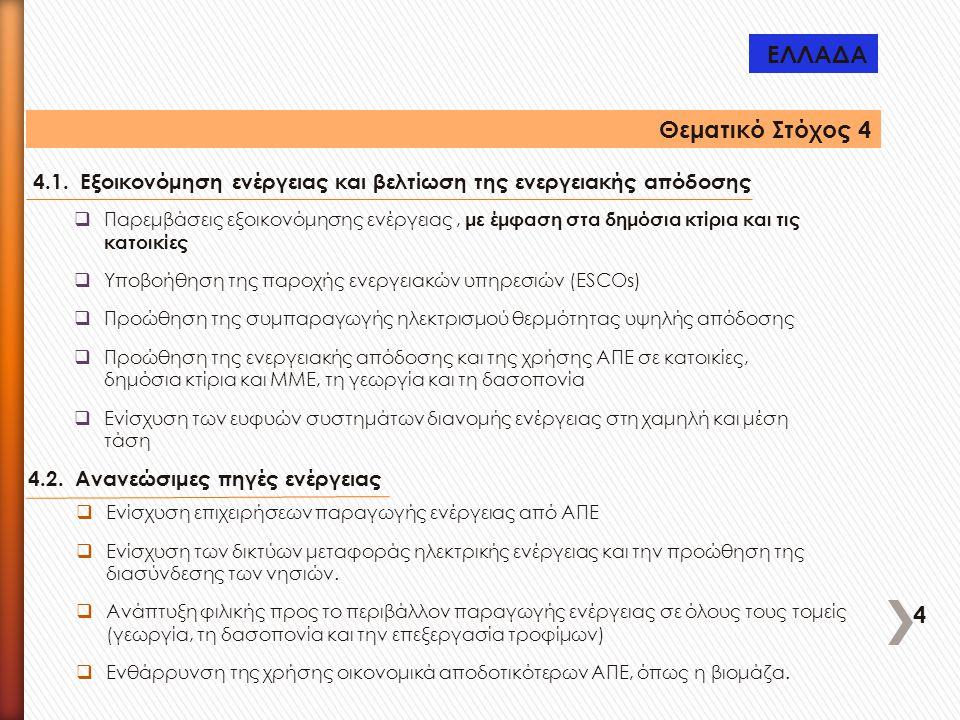 Θεματικό Στόχος 4 4.1.Εξοικονόμηση ενέργειας και βελτίωση της ενεργειακής απόδοσης  Παρεμβάσεις εξοικονόμησης ενέργειας, με έμφαση στα δημόσια κτίρια