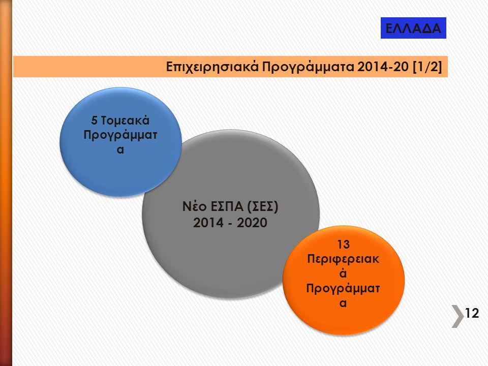 Επιχειρησιακά Προγράμματα 2014-20 [1/2] Νέο ΕΣΠΑ (ΣΕΣ) 2014 - 2020 Νέο ΕΣΠΑ (ΣΕΣ) 2014 - 2020 5 Τομεακά Προγράμματ α 13 Περιφερειακ ά Προγράμματ α ΕΛΛ