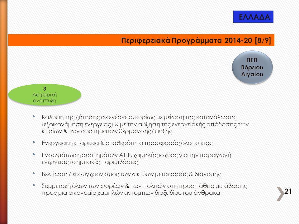 3 Αειφορική ανάπτυξη 3 Αειφορική ανάπτυξη Περιφερειακά Προγράμματα 2014-20 [8/9] Κάλυψη της ζήτησης σε ενέργεια, κυρίως με μείωση της κατανάλωσης (εξο