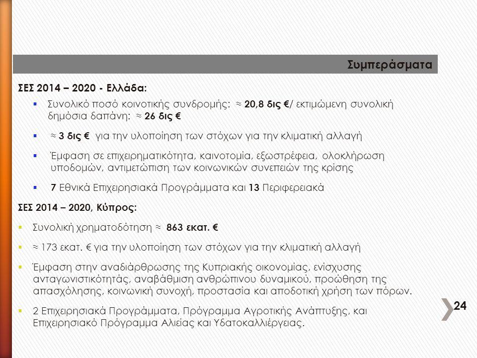 Συμπεράσματα 24 ΣΕΣ 2014 – 2020 - Ελλάδα:  Συνολικό ποσό κοινοτικής συνδρομής: ≈ 20,8 δις € / εκτιμώμενη συνολική δημόσια δαπάνη: ≈ 26 δις €  ≈ 3 δι