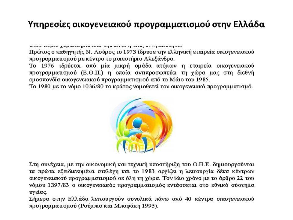 Υπηρεσίες οικογενειακού προγραμματισμού στην Ελλάδα