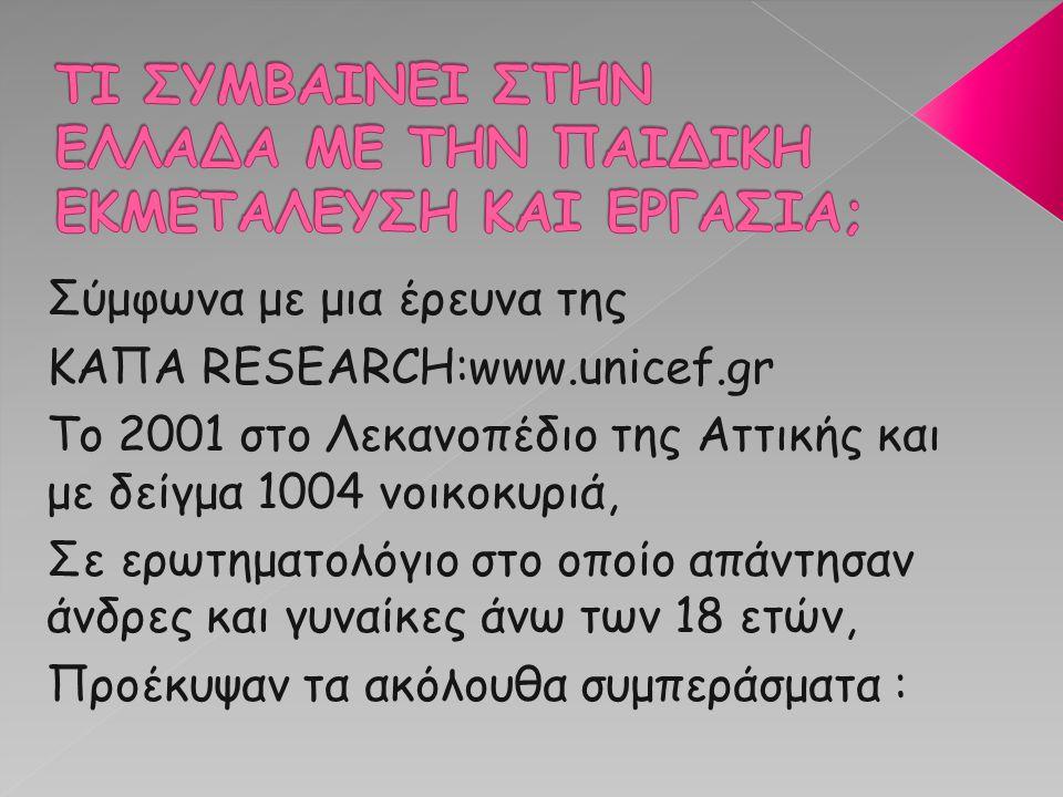Σύμφωνα με μια έρευνα της ΚΑΠΑ RESEARCH:www.unicef.gr Το 2001 στο Λεκανοπέδιο της Αττικής και με δείγμα 1004 νοικοκυριά, Σε ερωτηματολόγιο στο οποίο α