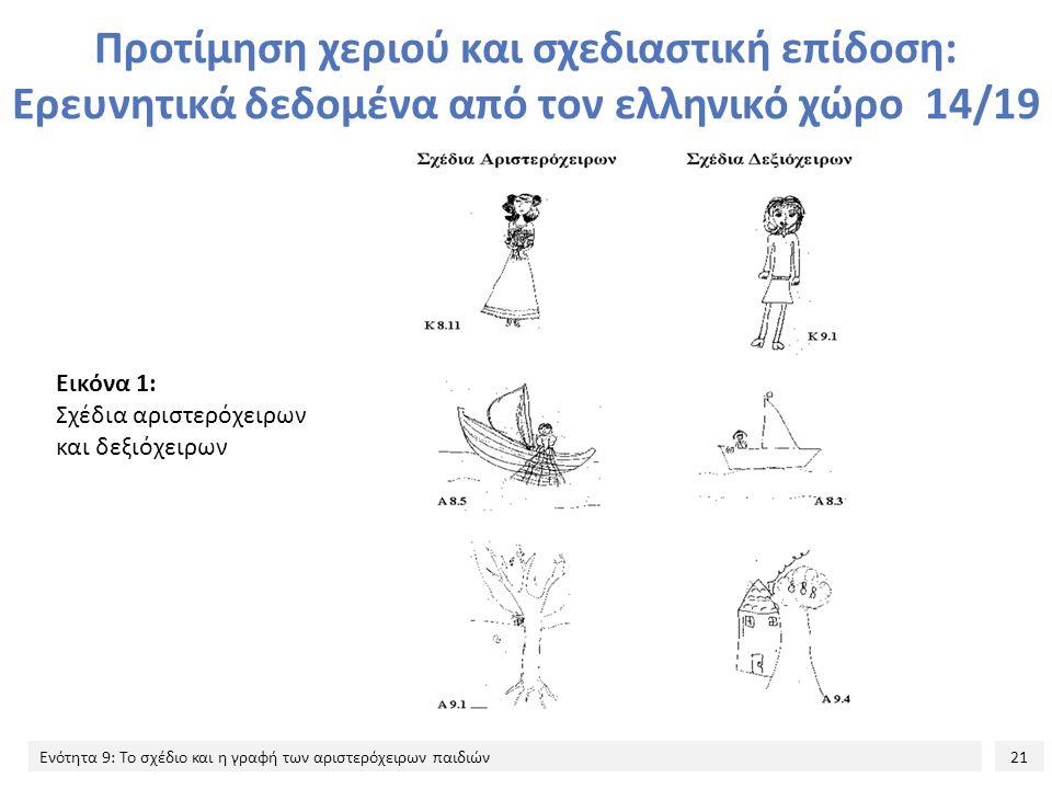 21 Ενότητα 9: Το σχέδιο και η γραφή των αριστερόχειρων παιδιών Προτίμηση χεριού και σχεδιαστική επίδοση: Ερευνητικά δεδομένα από τον ελληνικό χώρο 14/19 Εικόνα 1: Σχέδια αριστερόχειρων και δεξιόχειρων