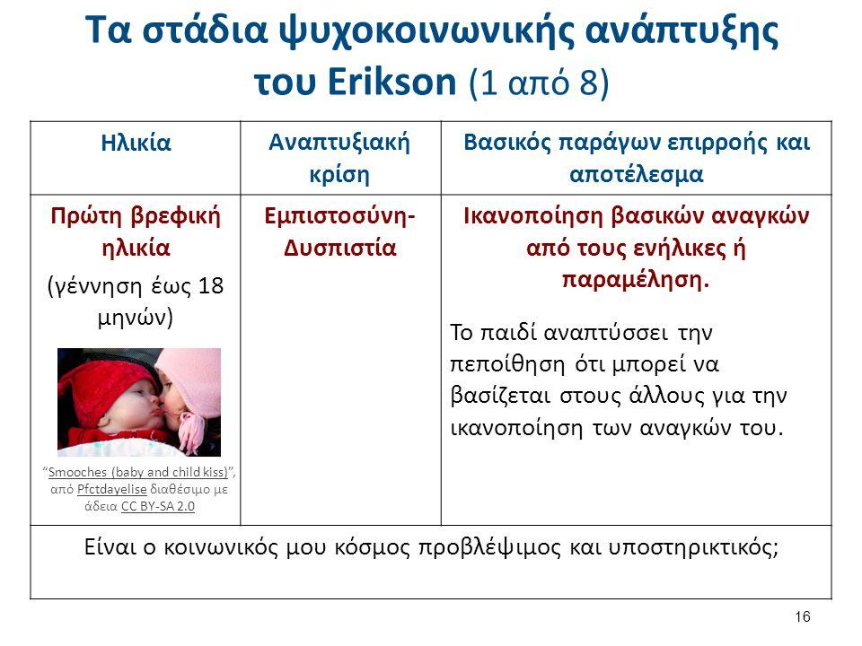 Τα στάδια ψυχοκοινωνικής ανάπτυξης του Erikson (1 από 8) 16 ΗλικίαΑναπτυξιακή κρίση Βασικός παράγων επιρροής και αποτέλεσμα Πρώτη βρεφική ηλικία (γέννηση έως 18 μηνών) Εμπιστοσύνη- Δυσπιστία Ικανοποίηση βασικών αναγκών από τους ενήλικες ή παραμέληση.